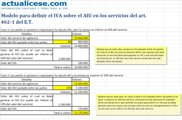 [Liquidador] Modelo para definir el IVA sobre el AIU en los servicios del art. 462-1 del E.T.