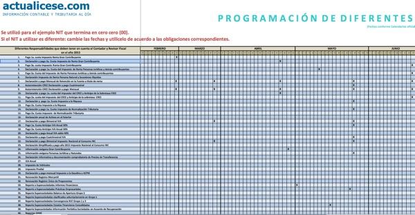 Planeación obligaciones tributarias 2015