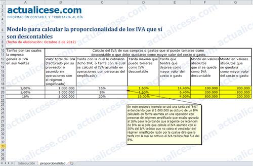 [Liquidador] Modelo para calcular la proporcionalidad de los IVA que sí son descontables