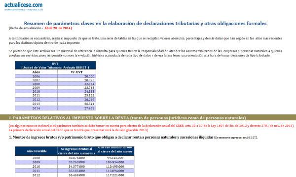 Parámetros claves en la elaboración de declaraciones tributarias durante el año 2014