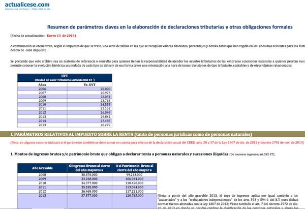 [Guía] Parámetros claves en la elaboración de declaraciones tributarias durante el año 2015