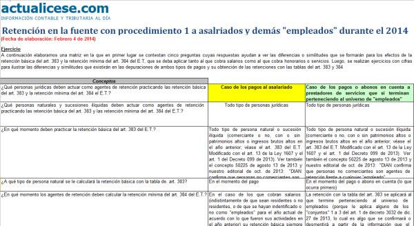 """[Liquidador] Retención en la fuente con procedimiento 1 a asalariados y demás """"empleados"""" durante el 2014"""