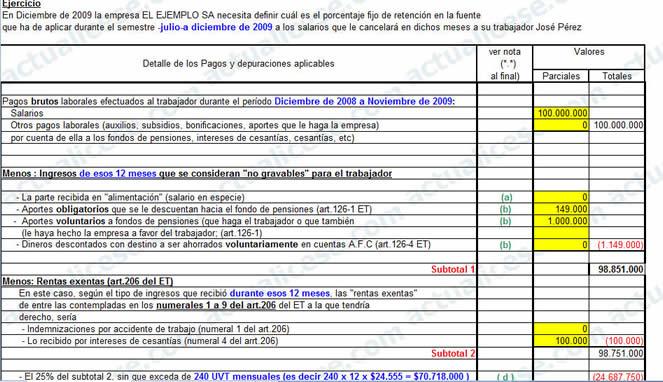 Modelo para depuración salarios y obtención de la retención en la fuente durante el 2010 por el procedimiento 2